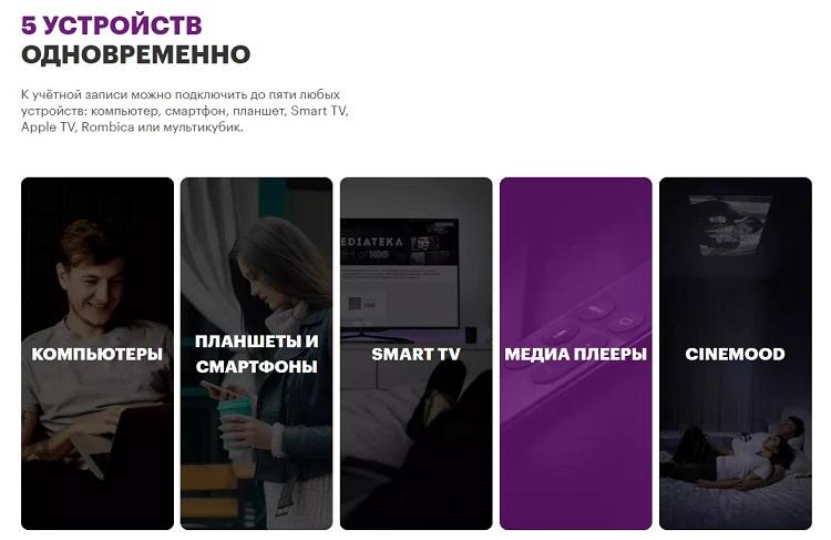 Подписка Мегафон ТВ